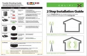 The first page of the Nextivity Quickstart guide, containing troubleshoot ingformation, TecEd helped create.